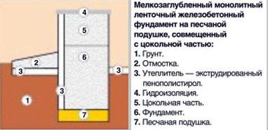 plaque isolation cheminee devis maison gratuit cher entreprise jxbo. Black Bedroom Furniture Sets. Home Design Ideas