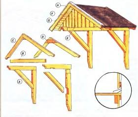 Как сделать козырек из дерева своими руками 49