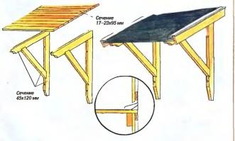 Козырек для деревянного дома своими руками